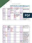 General Timeline of the Cold War