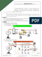 CTI技术与应用