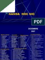 Nanda Noc Nic Enero 07