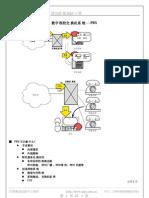 数字程控交换机系统----PBX1