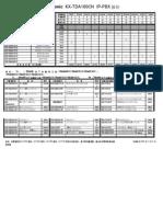 KX-TDA100CN D-XDP功能松下IP-PBX报价