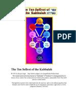 Ten Sefirot of the Kabbalah