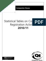 companiesRegActivities2010_2011