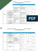 Planificação Anual OI - 11º E