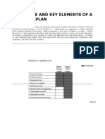 Business Plan Stucture