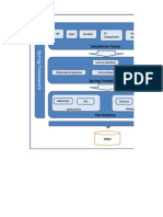 Diagrama Equifax
