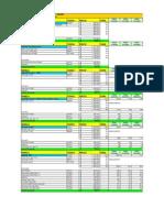 Lista de Precios Simplificada 2009 1 (1)