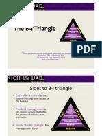 The B-I Triangle