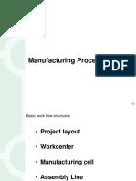 Manufacturing Process 07