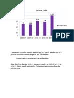 Elementis plc2010 pdf | Dividend | Taxes