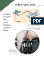 013 Historia de la Industria Láctea Argentina