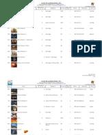Lista de PC Juegos 0803