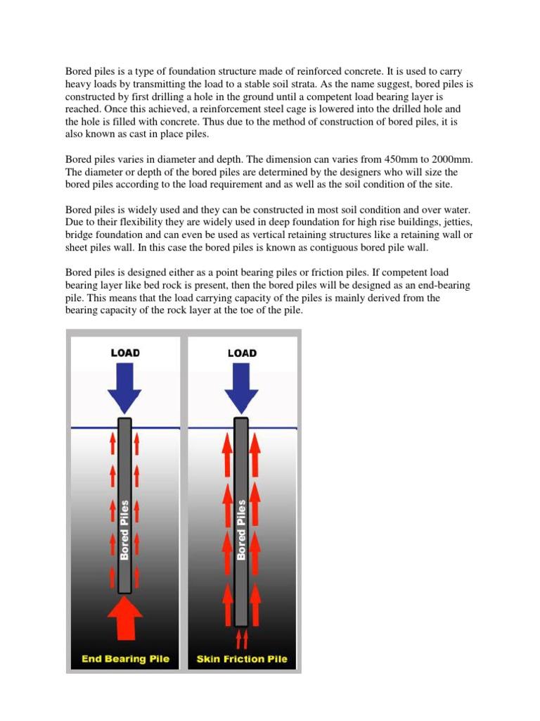 Pile Foundation | Deep Foundation | Drilling Rig