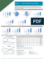NuSkin-Q2 2011 Quarterly Fact Sheet