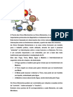 A Teoria Dos Cinco Movimentos Ou Cinco Elementos
