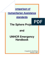 Unhcr and Sphere Standards Compared