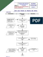 38411618-FLUJOGRAMA-DE-PROCESOS