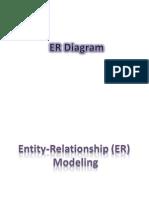 Aswin Er Diagram