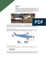 Basics of Airplane