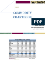 Commodity Chartbook 09302011