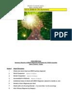 FY10_DSM-IV