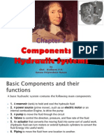 Chap.2 - Hydraulic Pumps