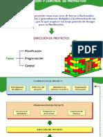 gestiondeproyectos[2]