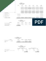 Copia de Finanzas 3 Solucion Lab 3