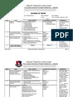 Scheme of Work Indonesian State Philosophy & National Heroism
