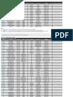 P6T-DDR3 QVL list_20091019