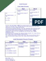 Through pdf english arabic learn