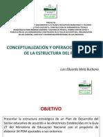 Estructura PEM