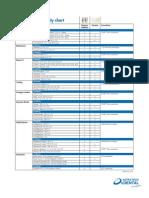 Atlantis Implant Compatibility Chart 79214-US-1107