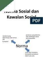 Norma Sosial Dan Kawalan Sosial