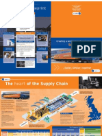 Supply Chain Blueprint