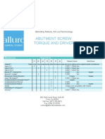 Abutment Screw Torque and Driver
