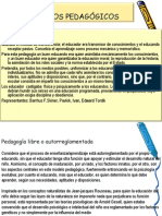 modelospedaggicos-100831213921-phpapp02
