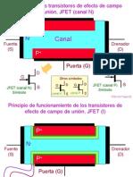 Transistores JFET y MOSFET