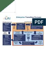 PLN 0304 Enterprise Trans