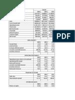 Analisis Ratio PT. HM Sampoerna