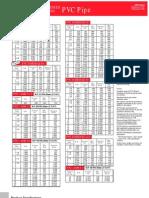 PVC Pipe (SCH.40,SCH.80, And SCH.120)Condensed