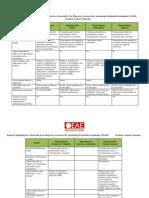 Estado de Implantaci+¦n y Desarrollo de los Planes de Assessment del Aprendizaje Estudianti1