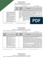 Informe de Assessment - Relaciones Laborales (Destrezas Del Programa, 2008-2009)