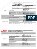 Link 8 - List of Domains Assessed by Colleges and Academic Programs Including Assessment Activities and Instruments