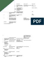 Copy of Solution Manager Testl