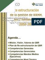 Competencias Grales y x Unidad GBR