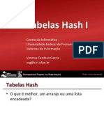 If969 - Tabelas Hash Parte I