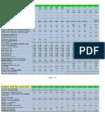 Honda Goldwing Specifications-65C5B