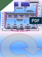 Mapa de Procesos CABLES S.A