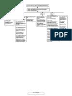 leyes-100616221503-phpapp01[2]